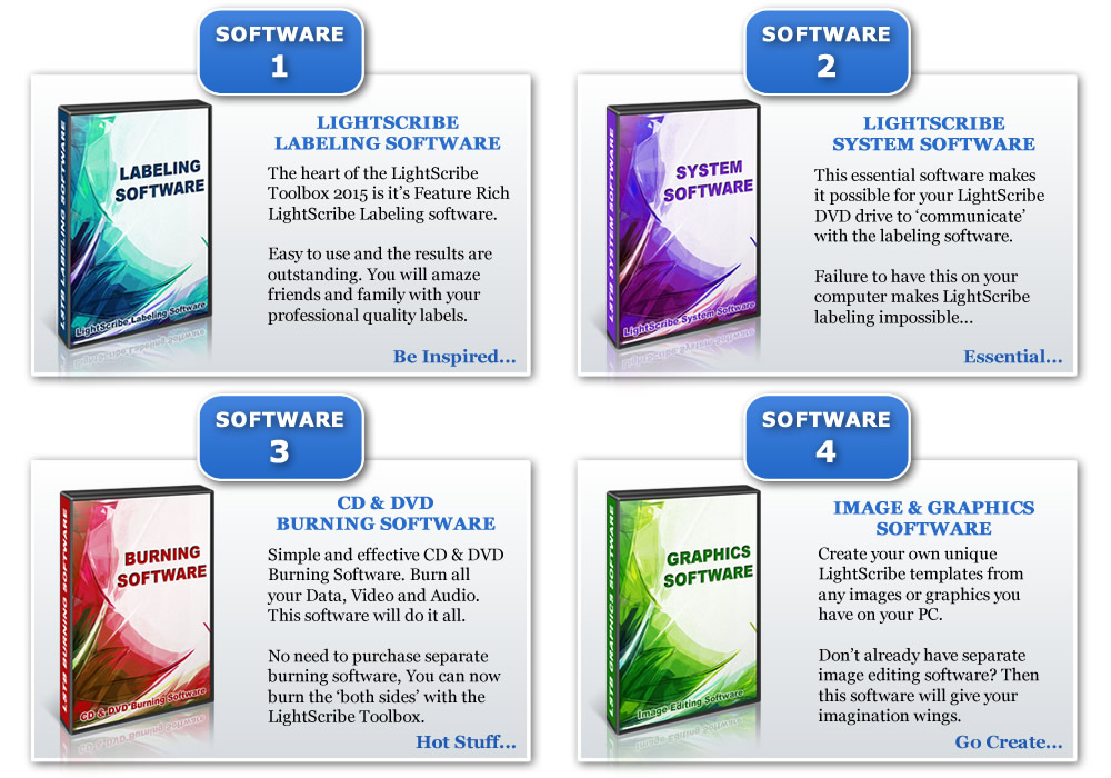 The LightScribe Toolbox 2015 Software Collection