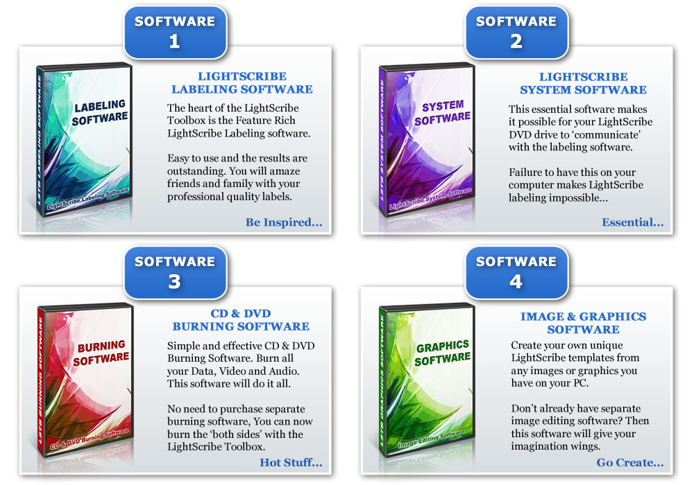LightScribe Toolbox Software Contents