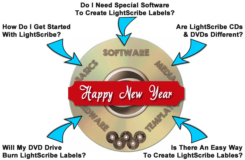 LightScribe Labeling Everything You Need To Create Great LightScribe Labels this New Year